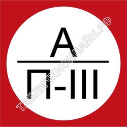 Категория помещения А/П-III
