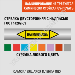 Наклейка маркировочная на трубопровод стрелка двусторонняя